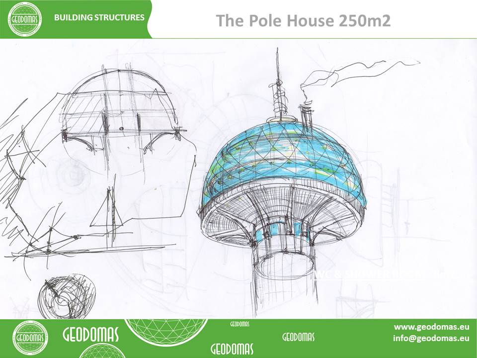 The Pole House 420m2 Concept | Amazing Architecture